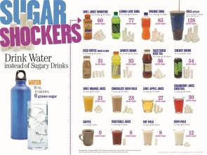 Sugar Shockers Poster
