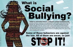 Social Bullying Poster