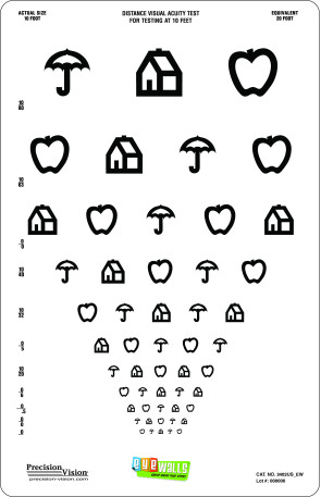 Eyewalls Proportional Spaced Symbol Chart