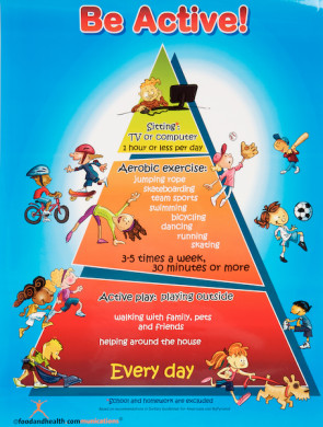 Be Active, Laminated Poster