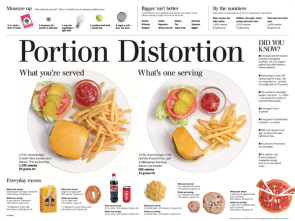 "Portion Distortion, Laminated Poster, 18"" x 24"""